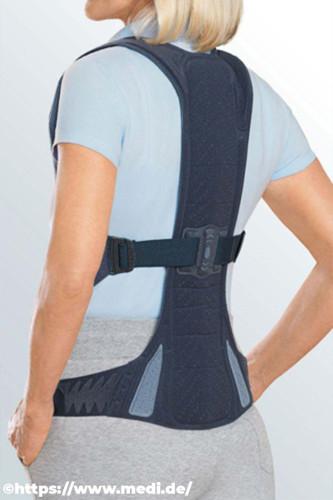 Orthese Rücken